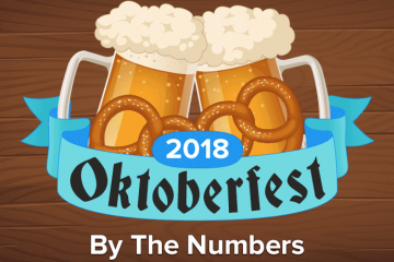 Oktoberfest by the numbers, showing two beer steins